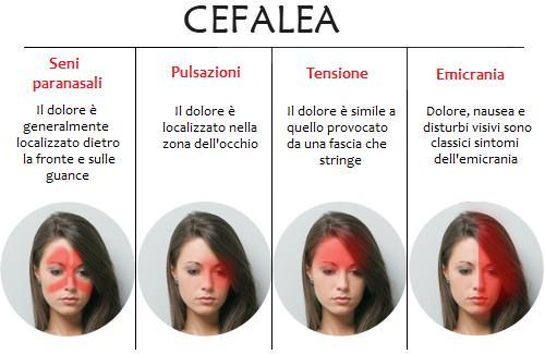 Cefalea di tipo tensivo: rimedi naturali