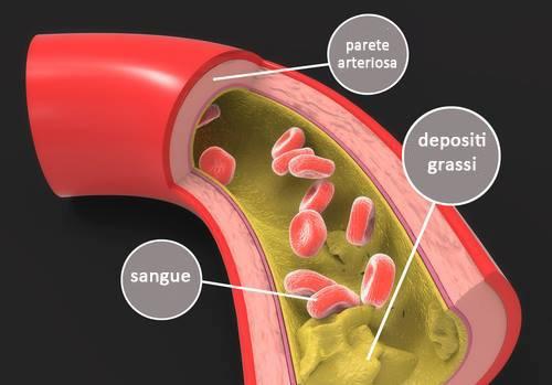 colesterolo mandorle