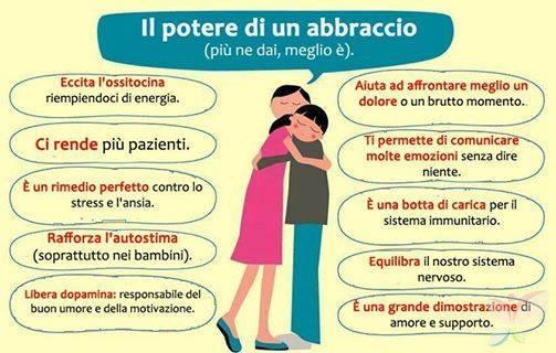 Il potere degli abbracci: benefici per la salute