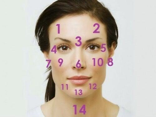 Sapevate che il viso è il riflesso del corpo?