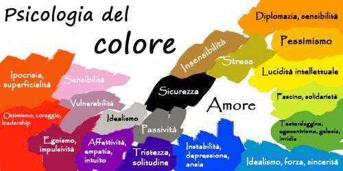 Qual è l'influenza del colore su corpo e mente?