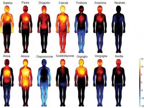 Gli effetti di emozioni e pensieri tristi sul nostro corpo