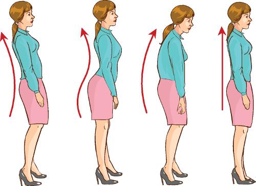 Postura scorretta e conseguenze sulla salute