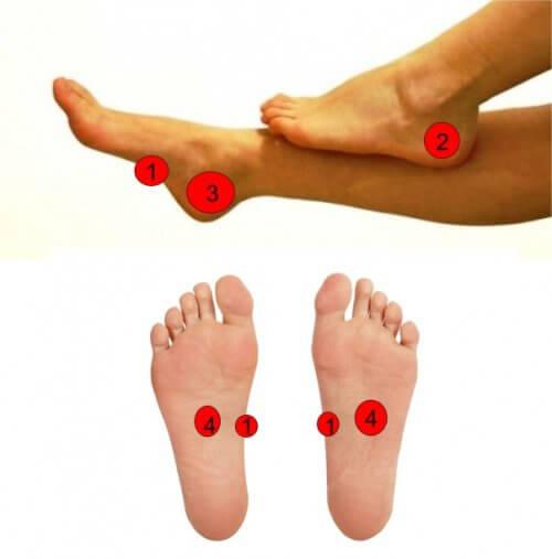 punti di pressione nei piedi