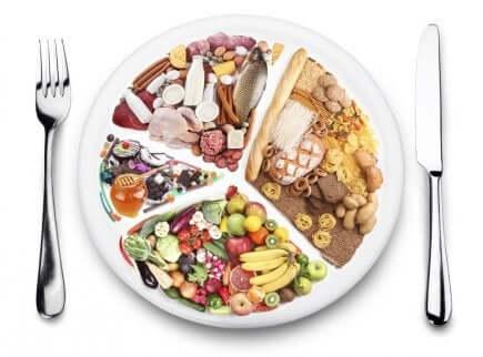 Dieta sana e variegata per un ventre piatto.