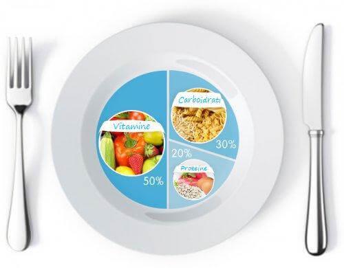 Porzioni di cibo indicate per perdere peso
