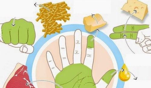 Le mani ci dicono quanto mangiare