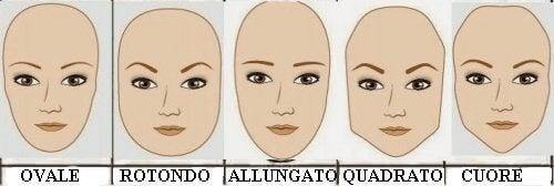 Tipologie di viso