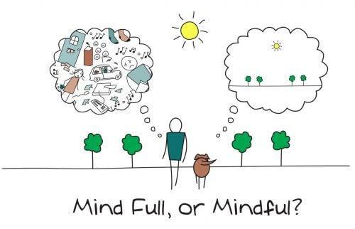 la mindfulness aiuta a essere più positivi