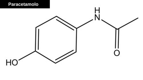 Struttura del paracetamolo