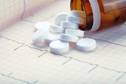 Boccetta con pastiglie di aspirina