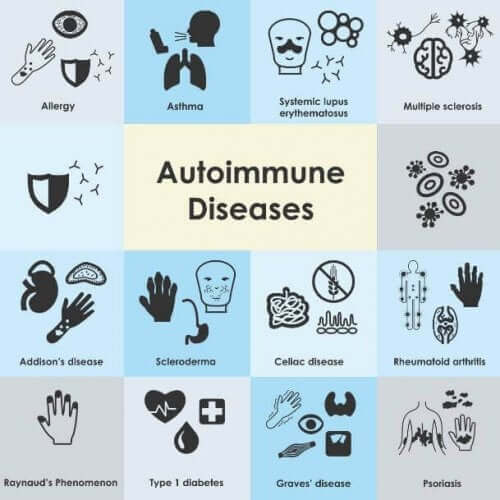 Le malattie autoimmuni più frequenti