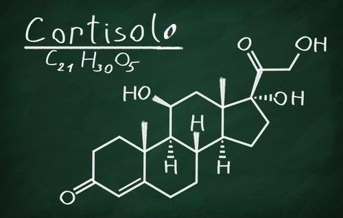 Formula chimica del cortisolo