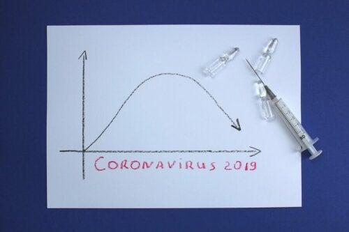 Frenare la curva del contagio coronavirus