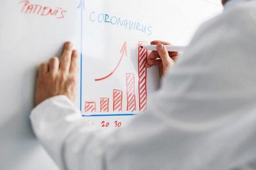 Frenare la curva del contagio: cosa significa?