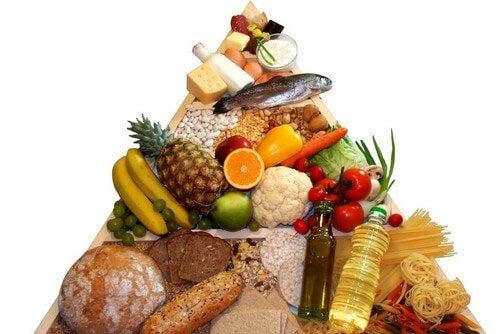 Piramide alimentare e benefici.